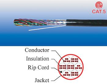 Cat-5e-UTP-25-Pairs-Backbone-Cable-Outdoor