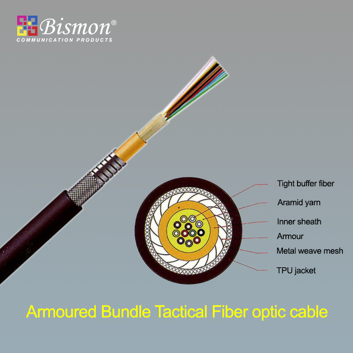 - Armoured Bundle Tactical Cable