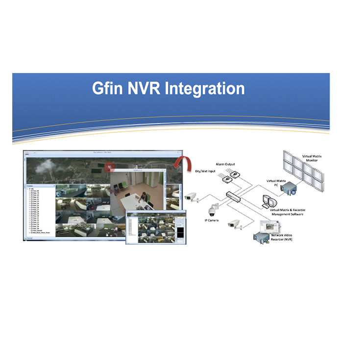 - Gfin Software for Security and Hardware set
