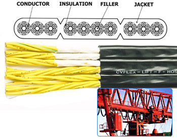 13-Cores-PVC-insulated-PVC-jacket-600V-OD-51-8mm-Black-color