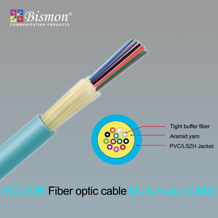 - Indoor Fiber optic cable Multi-mode LSZH (OM3)
