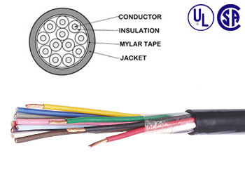 24-Core-13-AWG-Multiconductors-Unshielded