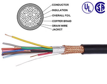 4 Core 16 AWG Multiconductors Foiled/Copper Braided Shielded | Bismon
