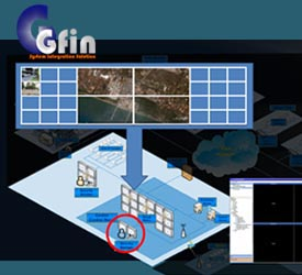 Gfin Software for Security and Hardware set